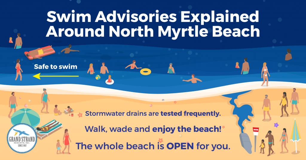 North Myrtle Beach Water Quality